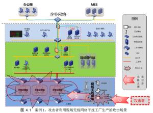 NSFOCUS_ICS_Security_Report_20130624_1